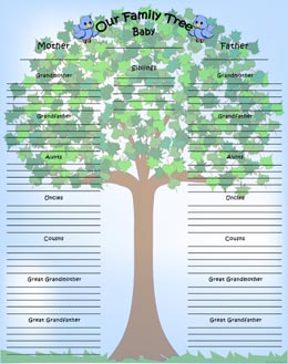 free scrapbook pages clip art genealogy family tree baby new
